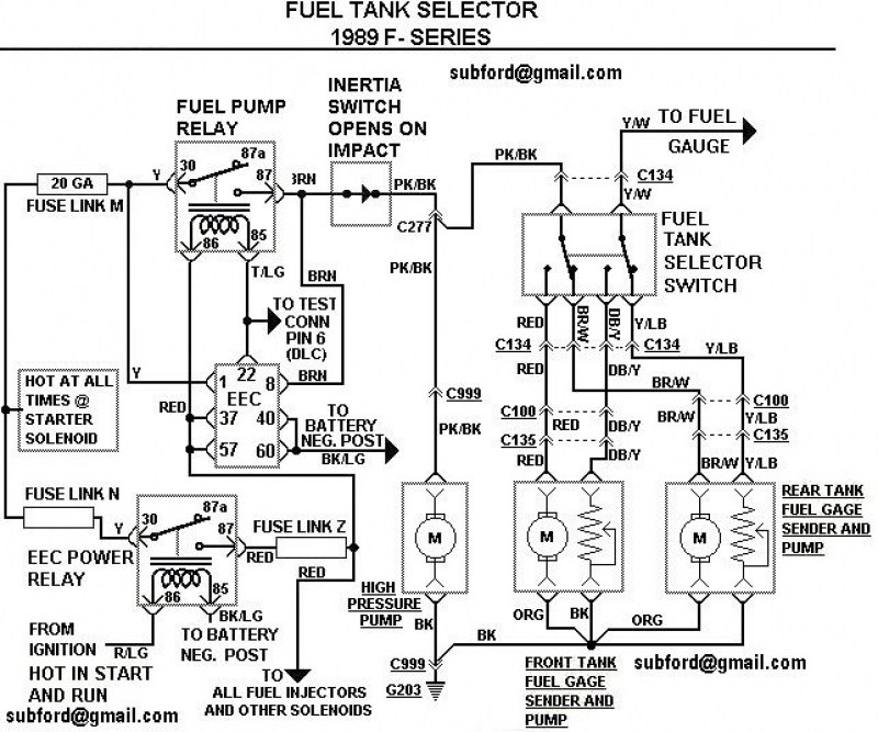 Wiring Diagram Battery And Inverter