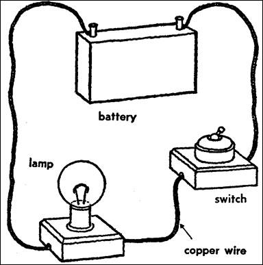 384x387 Electricity