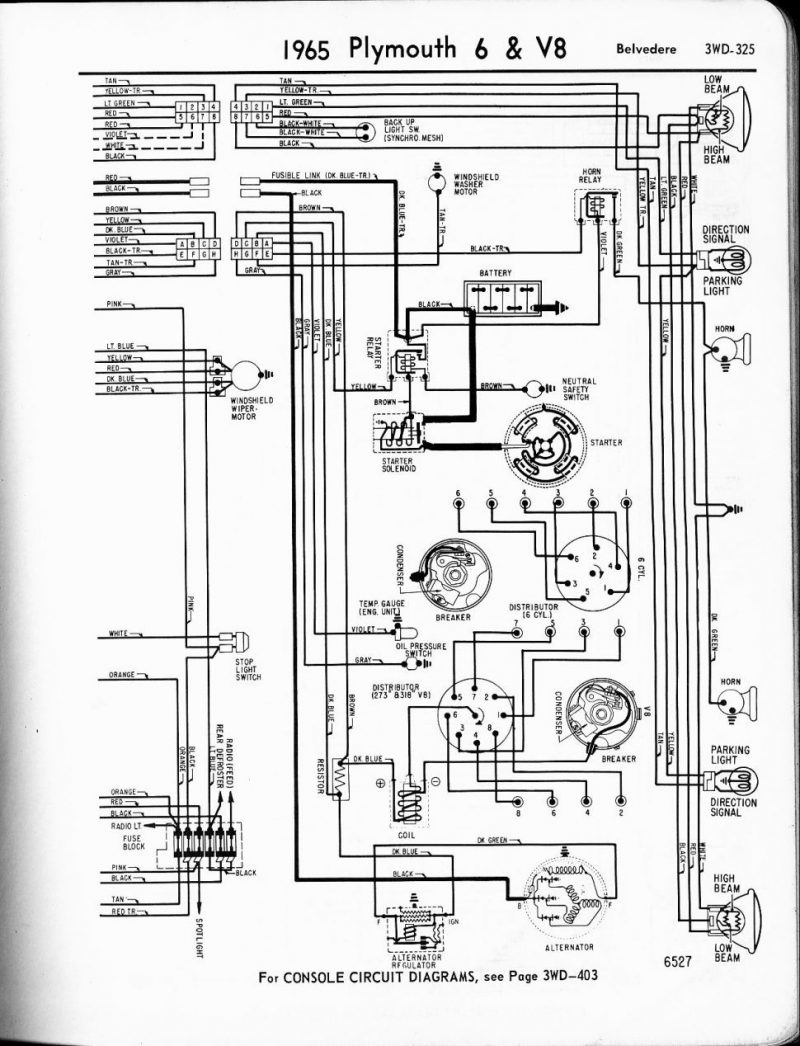 Electrical Engineer Drawing at GetDrawings.com | Free for personal ...