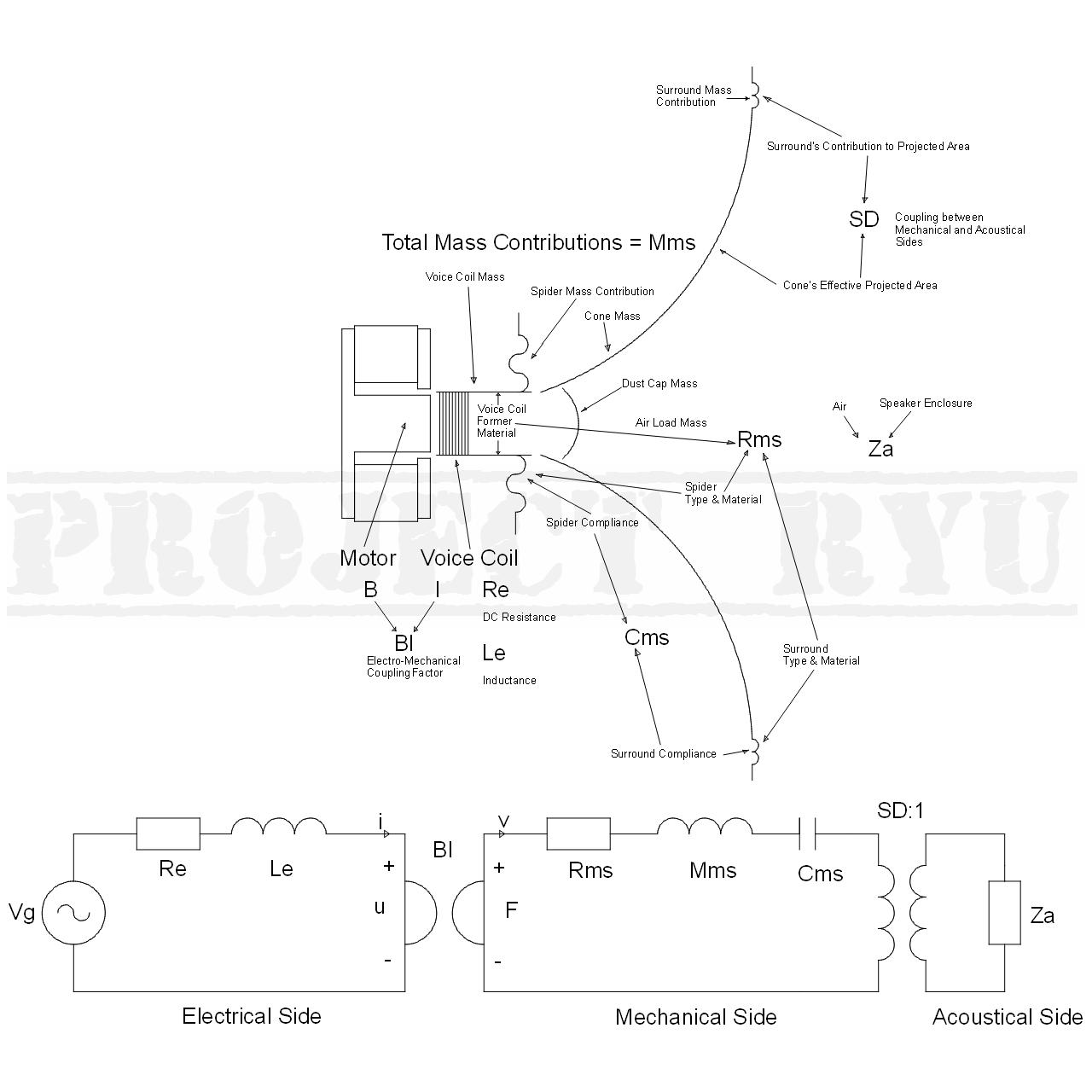 1280x1280 Project Ryu Electrical Model Of Loudspeaker Parameters