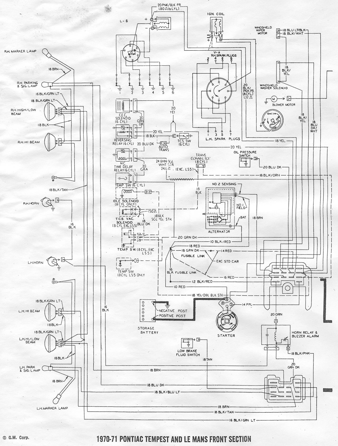 65 Pontiac Gto Wiring Diagrams | Wiring Schematic Diagram on