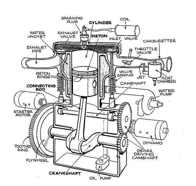 Engine drawing at getdrawings free for personal use engine 631x600 engine drawing malvernweather Images