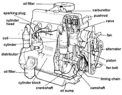 Engine Parts Drawing At Getdrawings Com