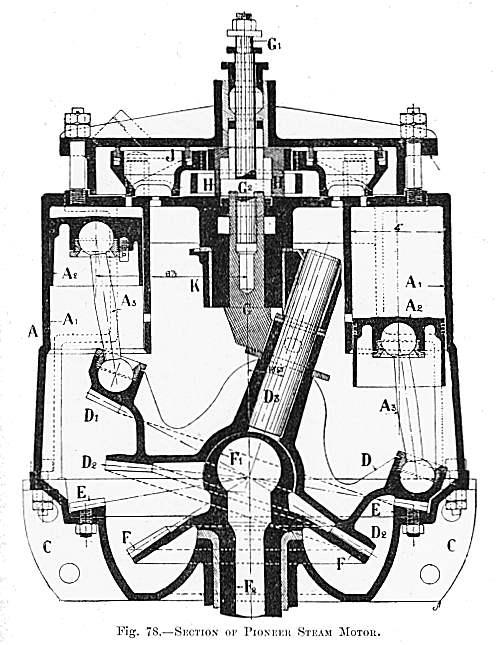 Chrysler Hemi 6 Engine