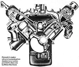 310x261 Chrysler Cordoba Club Usa
