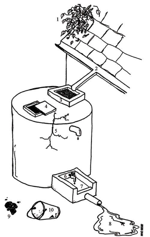 500x789 Olcreate Heat Heh Et 1.0 Hygiene And Environmental Health Module