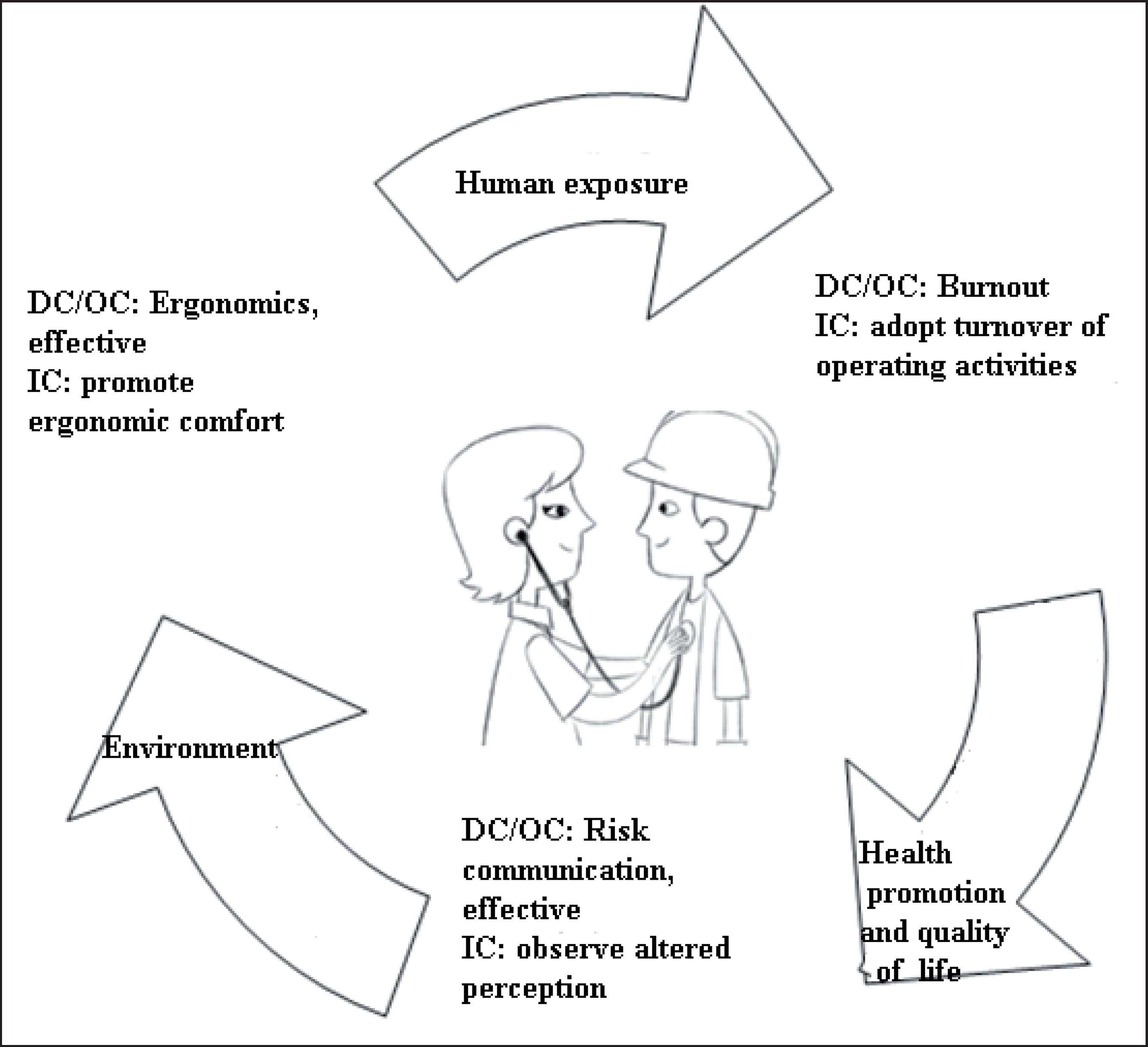 2700x2462 Theory Human Becoming For The Terminological Classification