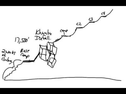 480x360 Mt Everest Smart Broad Drawing