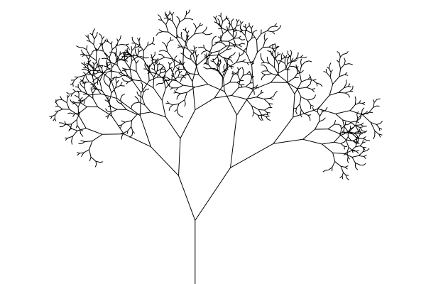 600x400 The Best Way To Draw A Tree In Inkscape Goinkscape!