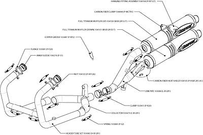 400x267 Motorcycle Exhaust Types Explained Ebay