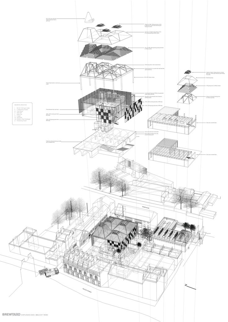 736x1040 21 Best Explosive View Images On Architecture Drawings