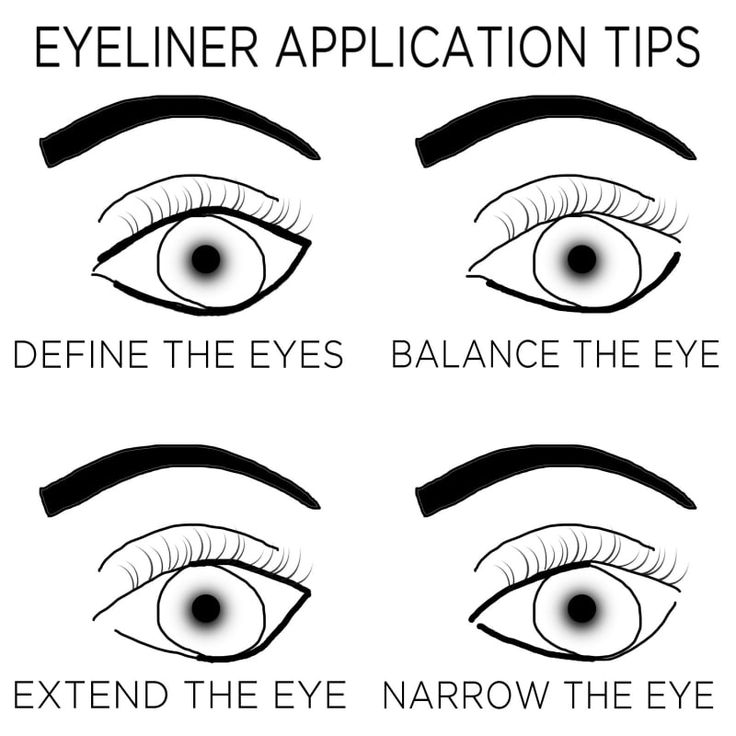 736x736 The Best Applying Eyeliner Ideas On How
