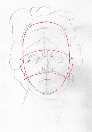 301x432 Facial Proportions. How To Start Drawing A Portrait. Antique