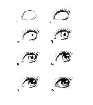 300x339 A Little Tip Step By Step On How To Draw Eyes. These Are Kind If