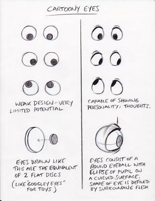 308x400 The Cartoon Cave Drawing Cartoon Eyes