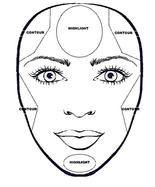 310x374 Mandyshareslife How To Contour Your Face. Beauty