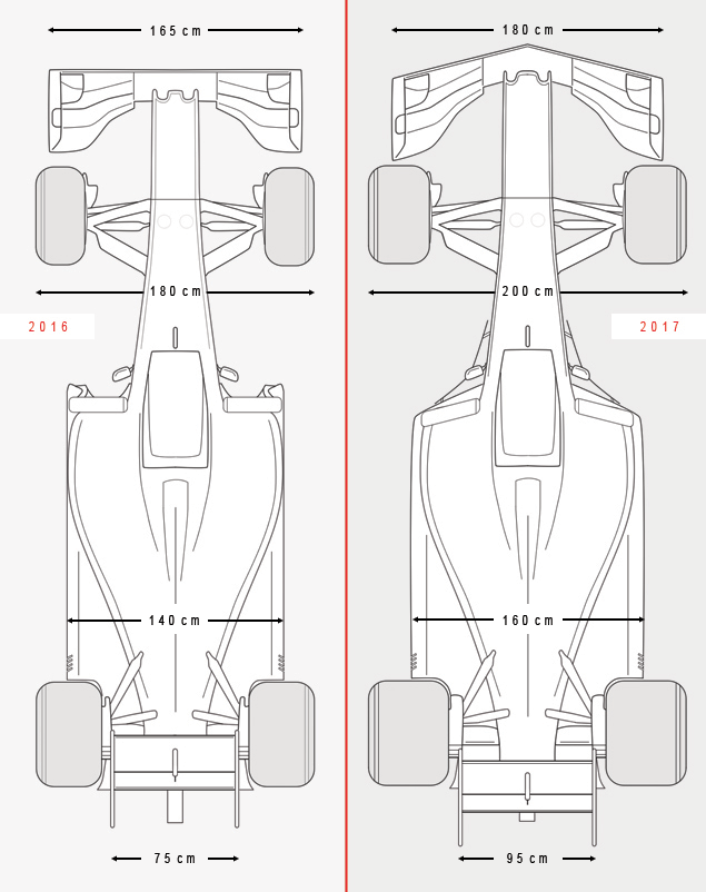 635x802 what will 2017 f1 cars look like page 2 of 3
