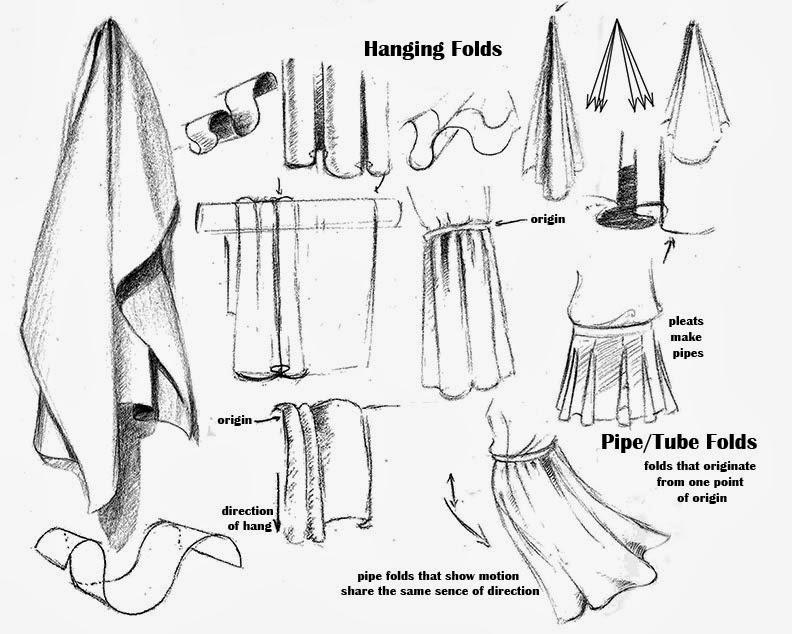 792x634 Sonjebasaland Costume Basics