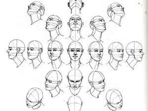 300x225 How To Draw A Face