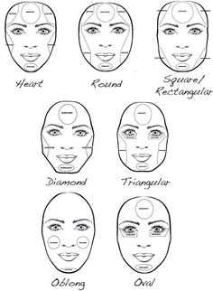 236x322 Hair Talk Oblong Face Shape Contouring, Face Shapes And Shape