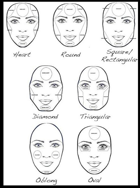 Face Shapes Drawing