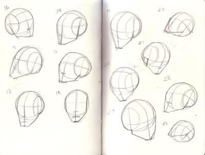 400x302 Art Help With Andrew Loomis Planar Head Studies