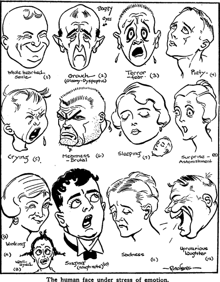 450x576 drawing facial expressions amp emotions of people39s faces in