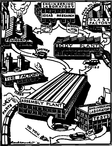 462x598 Automobile Factory Clip Art