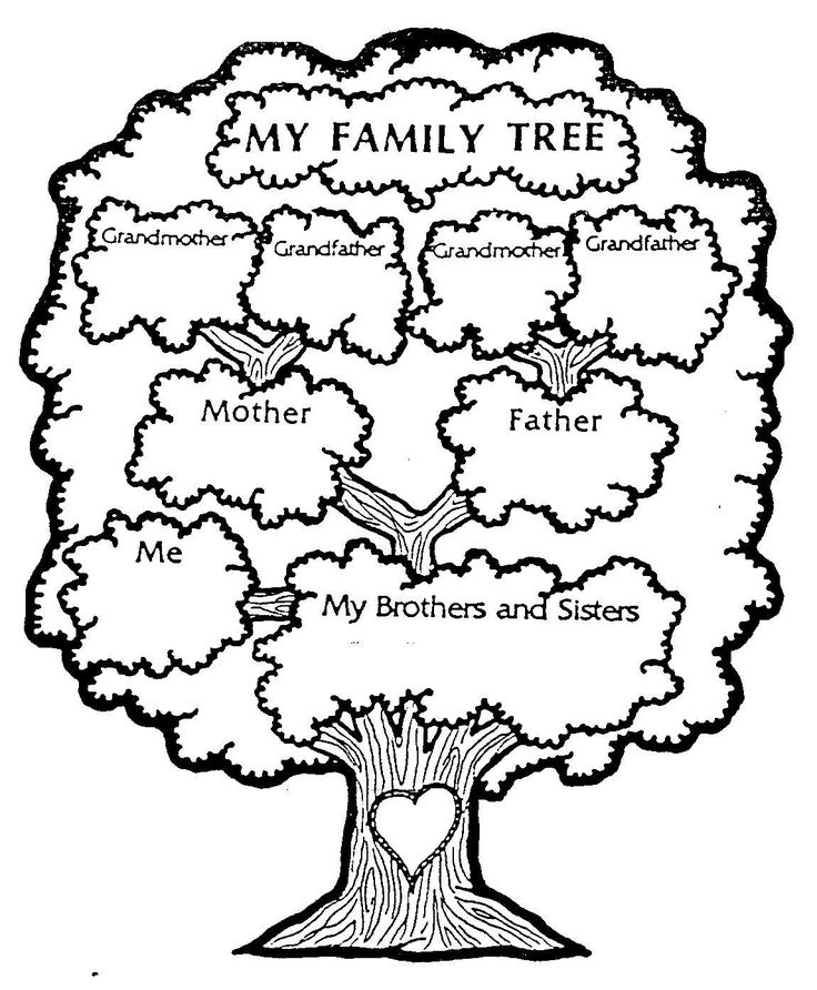 how to draw a family tree easy