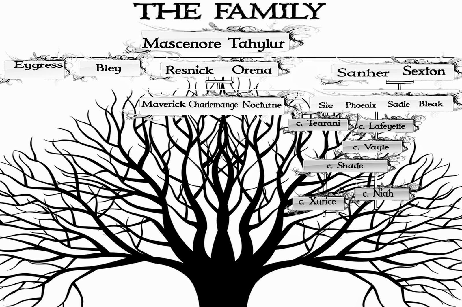 1600x1066 Character Family Tree