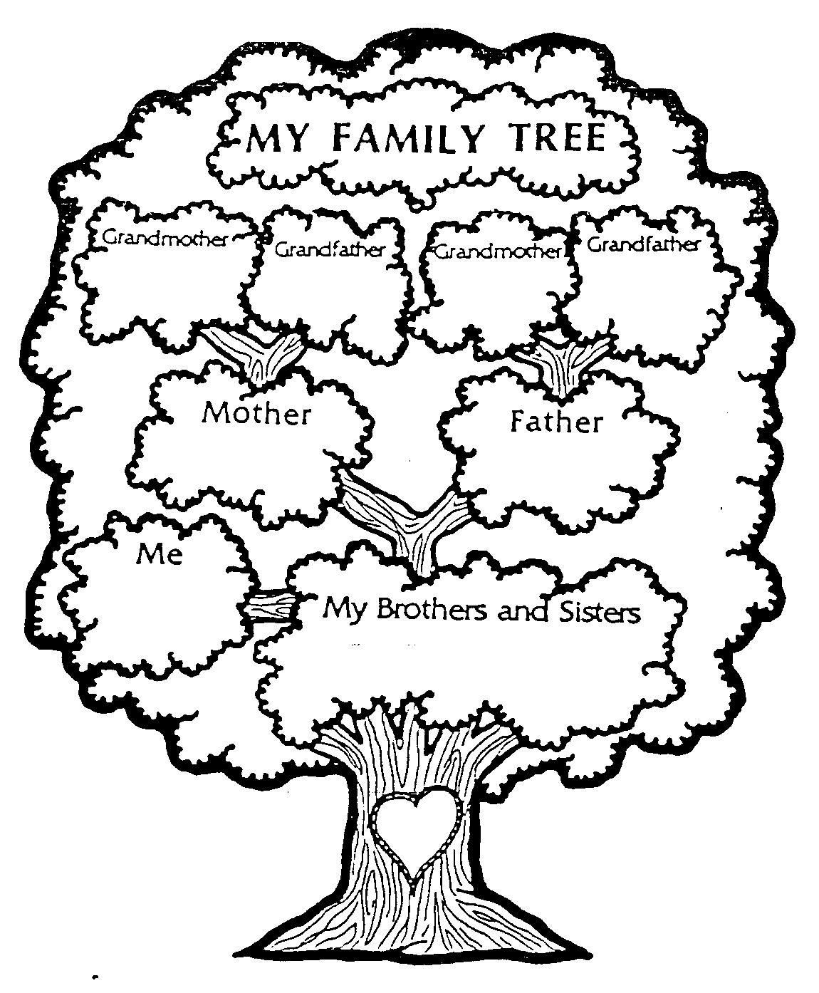 1150x1394 Simple Family Tree Drawing