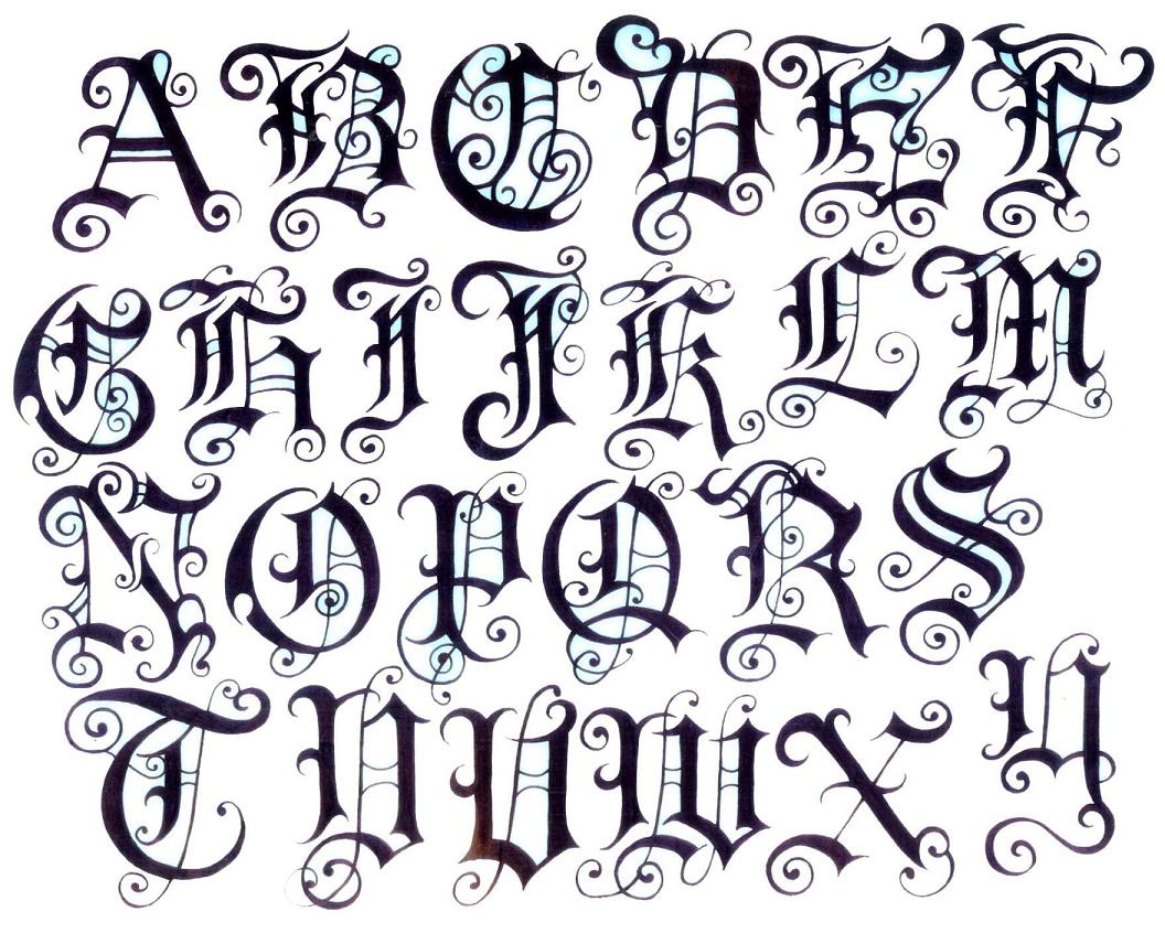 1056x846 Fancy Alphabet Designs Letters Design For Tattoos