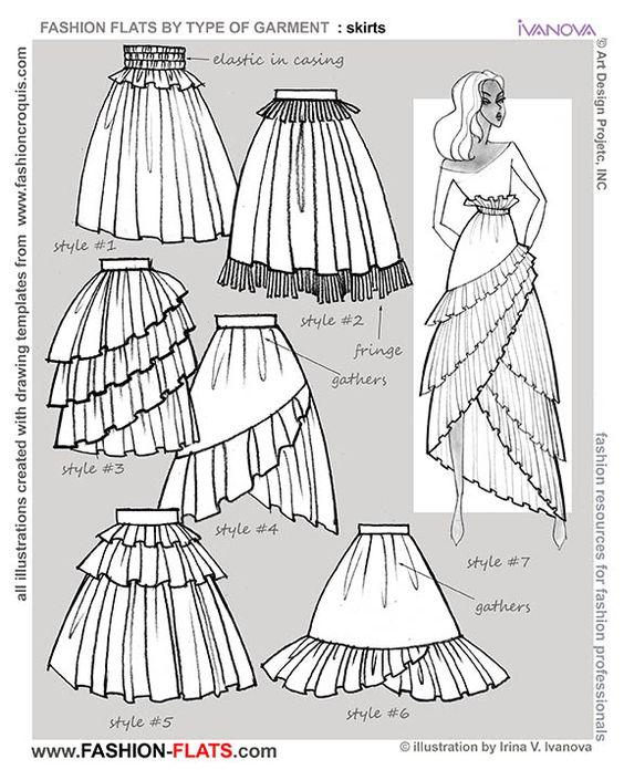 564x705 Pin By Alyssa Jarretta On Ideias Fashion Terms, 2d