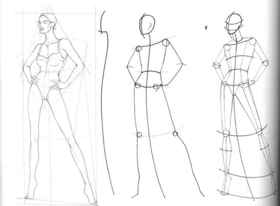 Fashion models drawing at free for for Fashion designer drawing template