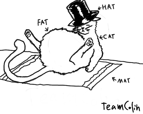 500x400 Fat Cat Mat In Hat By Teamcolin