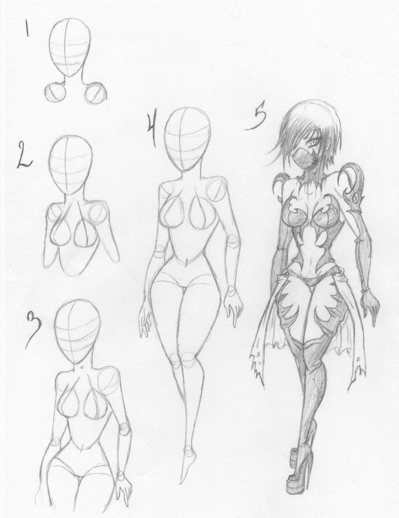 784x1019 How I Draw Female Bodies By Kt Zombie Sketches And Anatomy