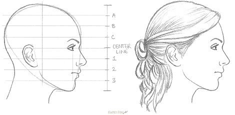 470x230 Rapid Fire Art On Twitter Tutorial How To Draw A Female Face