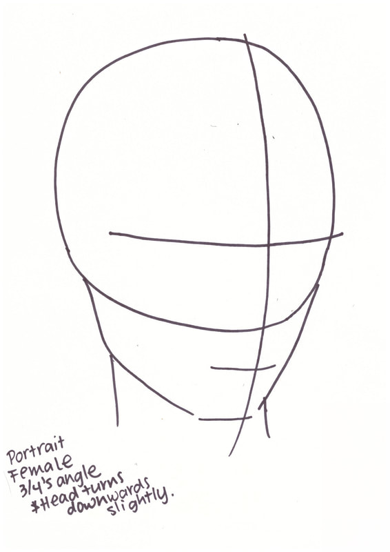 566x800 How To Effectively Draw Faces