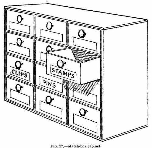 500x487 Ix. Cabinet Making. A Match Box Cabinet