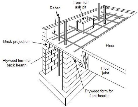 473x367 Brick (Masonry) Fireplaces And Chimneys Free Plans Part 2