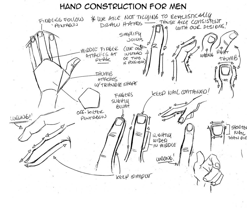 1000x842 Artist Steven E Gordon Hands 2 Anatomy Humans