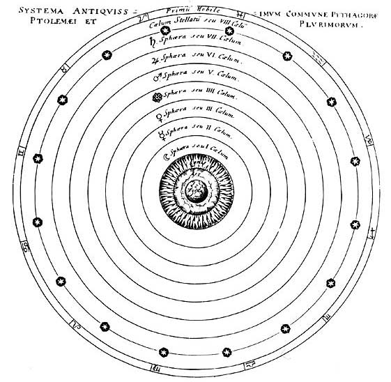561x548 Visualisation Of Aristotle's Cosmology. From The Sphere By