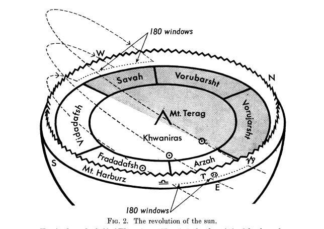 644x455 Advanced Flat Earth Theory