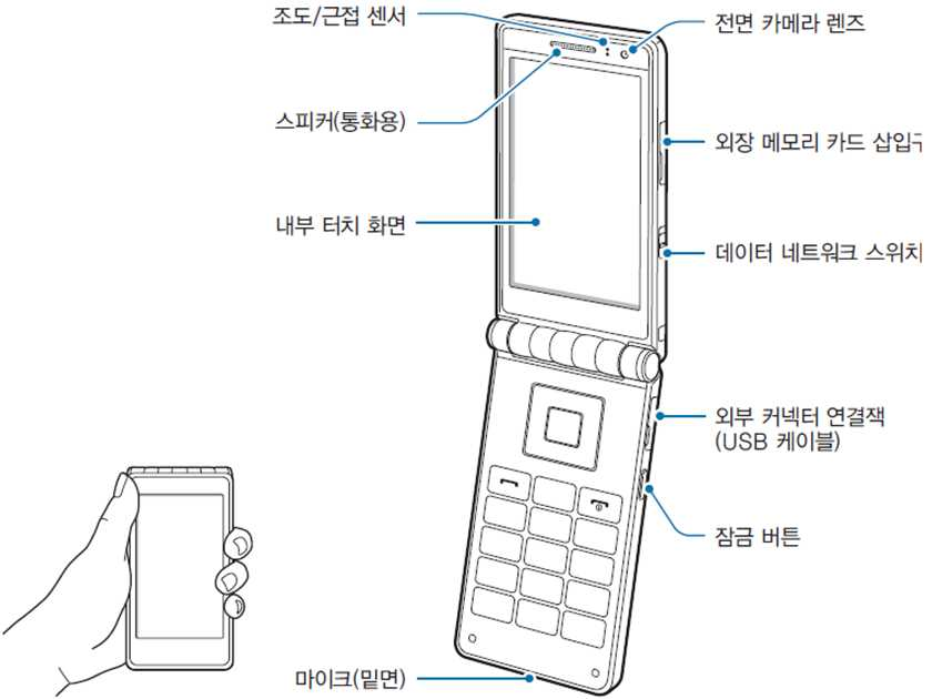 840x630 Leaked User Manual Points To A Dual Screened Samsung
