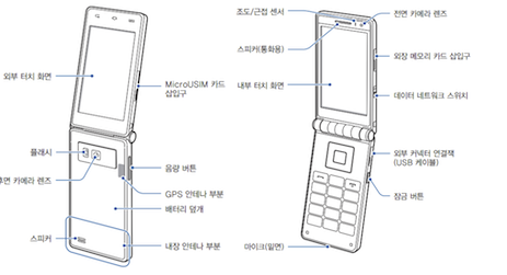 463x251 Samsung Brings Back Clamshell Phones With Added Android The Register