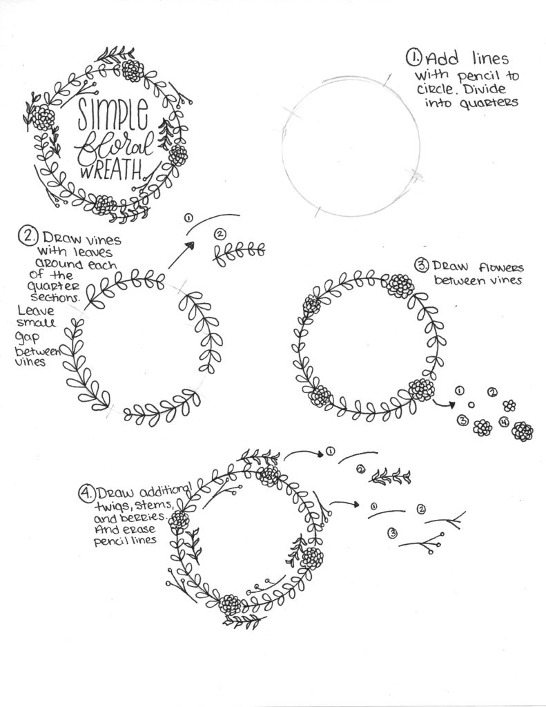 791x1024 How To Draw A Simple Floral Wreath