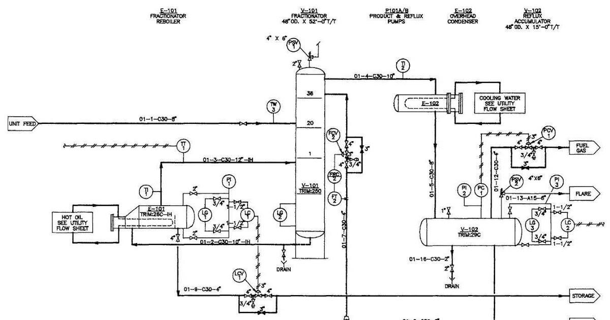 1200x630 Mechanical Technology Mechanical Flow Diagram