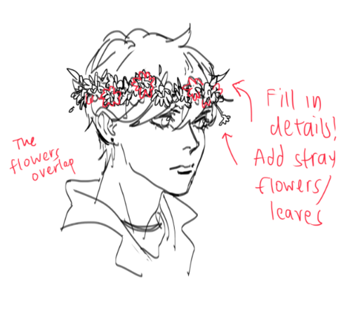 500x471 Anonymous Said How Do You Draw A Flower Crown I Think There