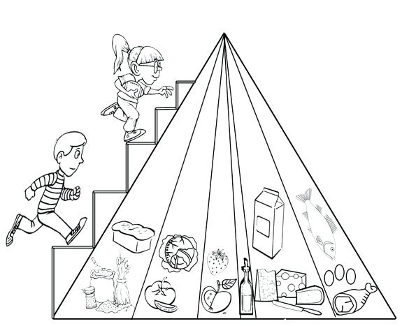 585x467 Food Pyramid Coloring Page First Class Art Galleries In Food
