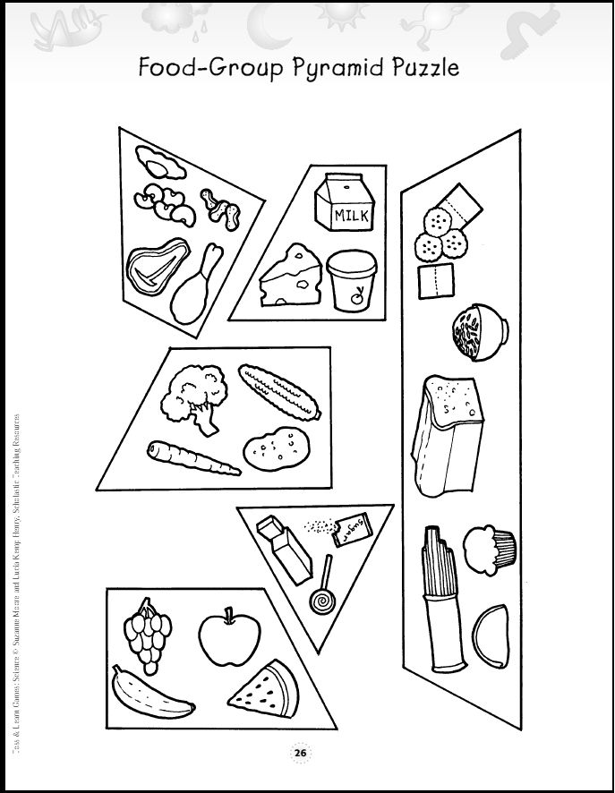 687x886 Food Pyramid Coloring Page For Preschoolers 472128